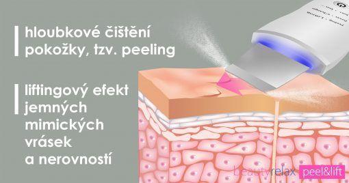 Kosmetický přístroj BeautyRelax Peel&Lift ultrazvuková špachtle bílá
