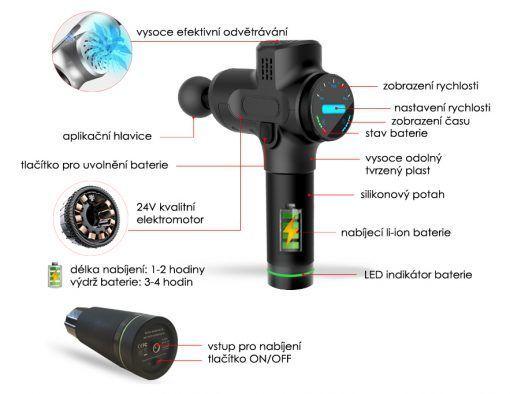 Masážní přístroj Beautyrelax Kineticforce Smart Plus